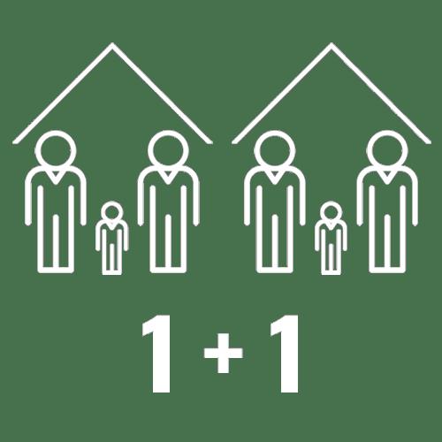 Anzahl der Personen pro Tisch